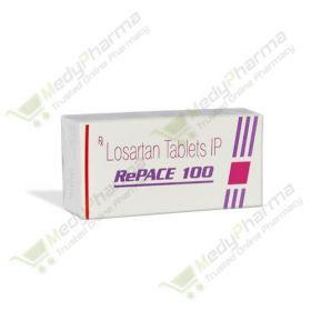 Buy Repace 100 Mg Online